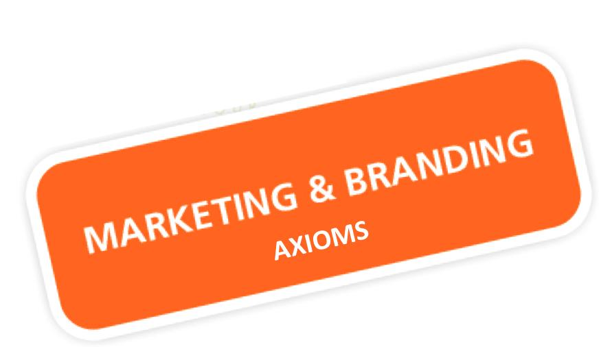 axiomas marketing y branding